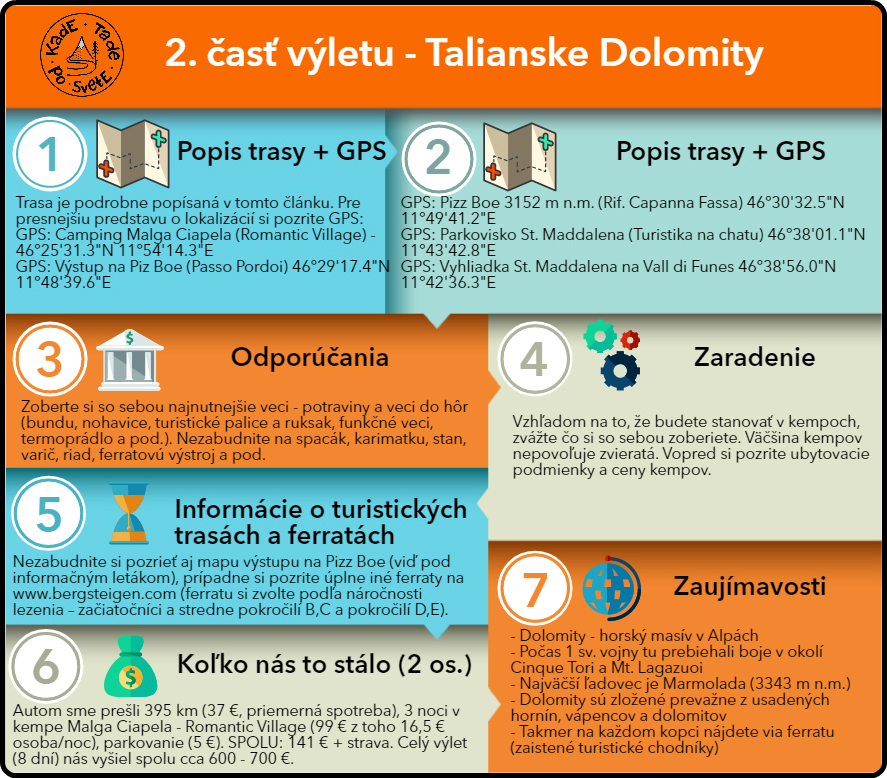 informacny-letak-dolomity-taliansko