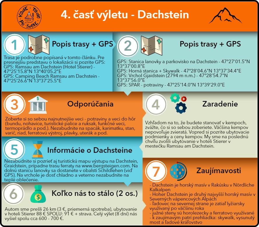 alpy-informacny-letak-rakusko-dachstein
