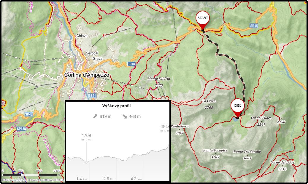 turisticka-trasa-lago-di-sorapis